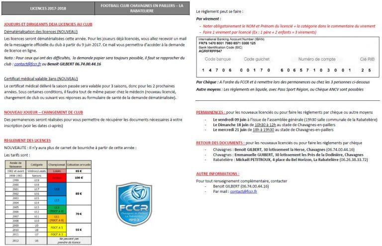 Signature des licences